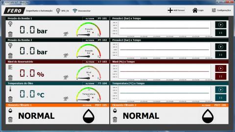 Fero HPU IoT Versão Desktop